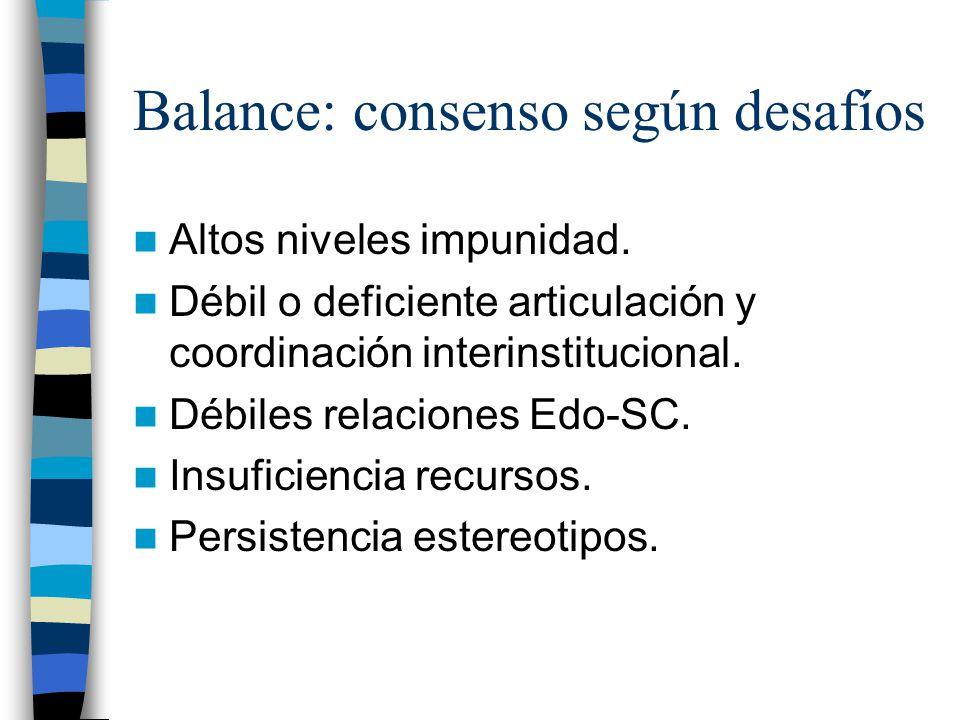 Balance: consenso según desafíos Altos niveles impunidad.