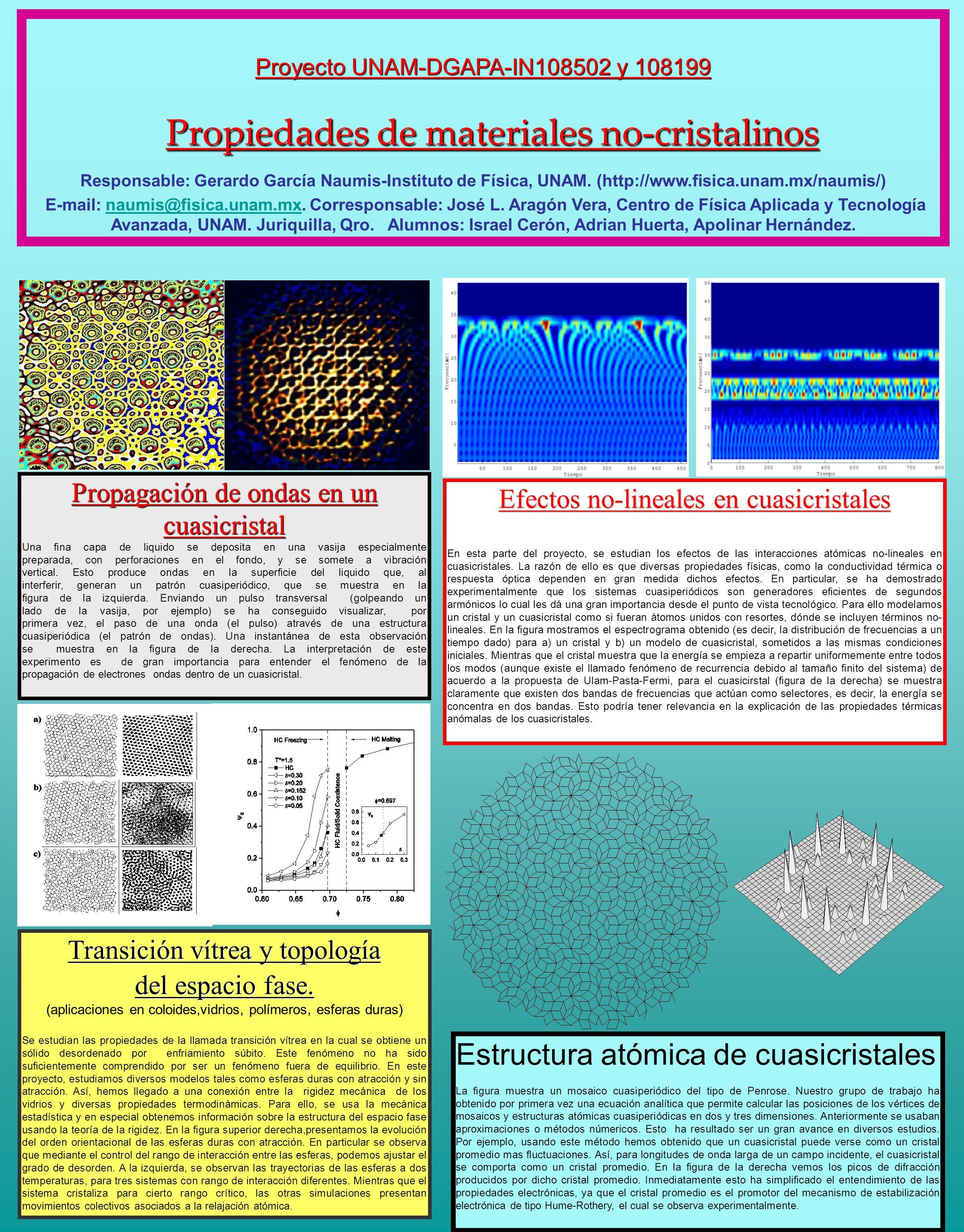 Proyecto UNAM-DGAPA-IN108502 y 108199 Propiedades de materiales no-cristalinos Responsable: Gerardo García Naumis-Instituto de Física, UNAM.