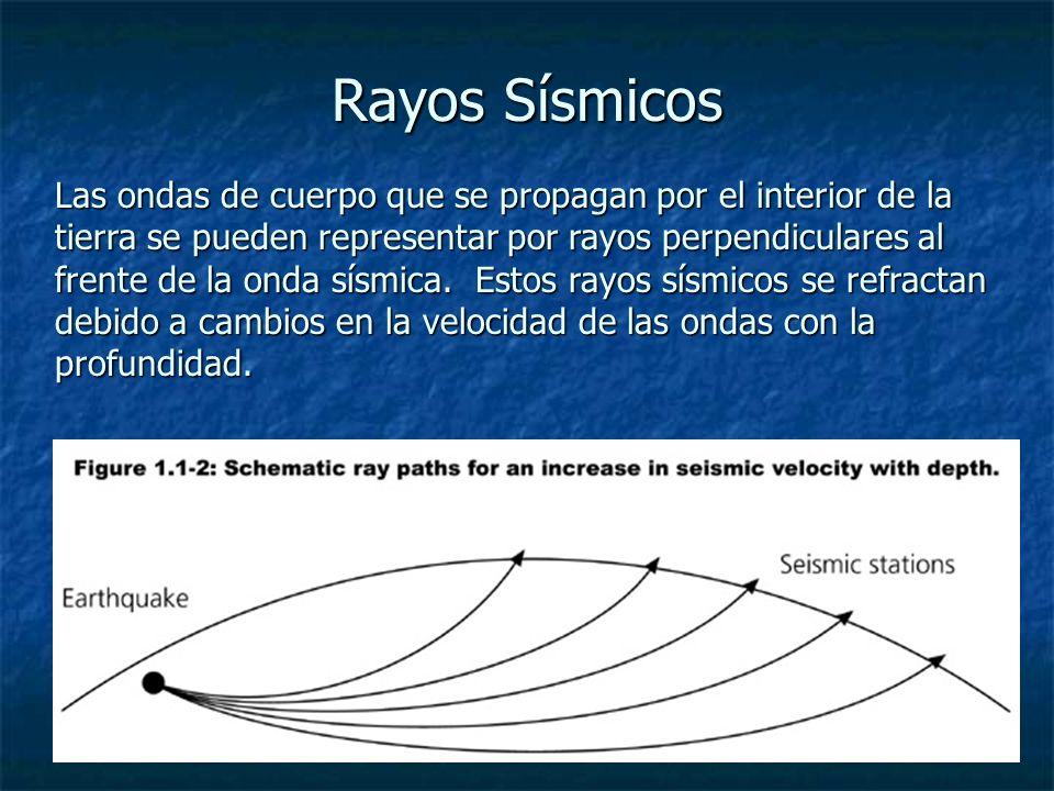 Rayos Sísmicos Las ondas de cuerpo que se propagan por el interior de la tierra se pueden representar por rayos perpendiculares al frente de la onda sísmica.