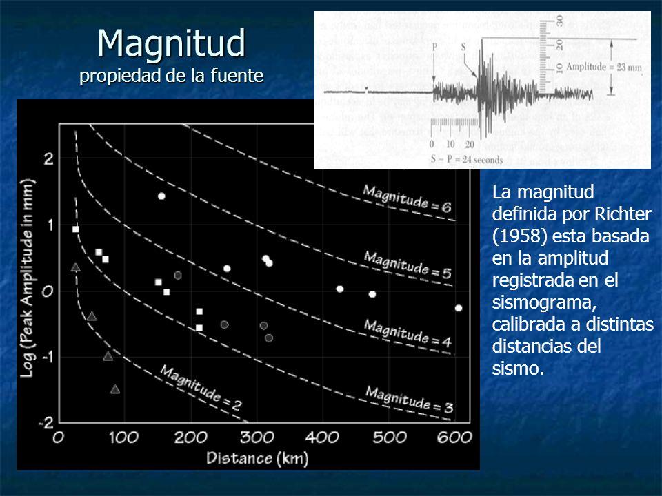 Magnitud propiedad de la fuente La magnitud definida por Richter (1958) esta basada en la amplitud registrada en el sismograma, calibrada a distintas distancias del sismo.