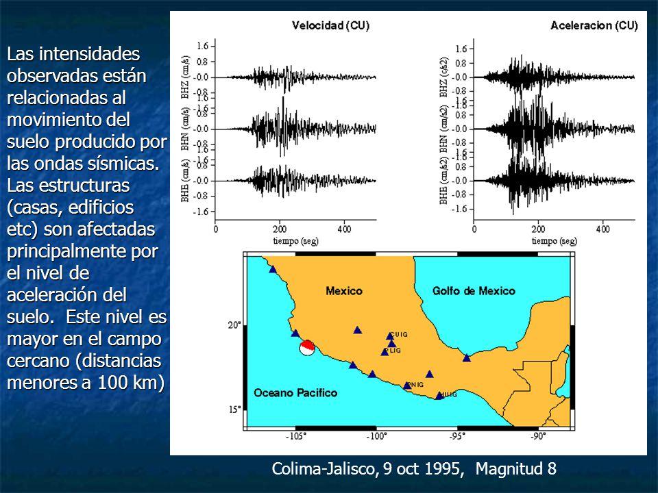 Las intensidades observadas están relacionadas al movimiento del suelo producido por las ondas sísmicas. Las estructuras (casas, edificios etc) son af