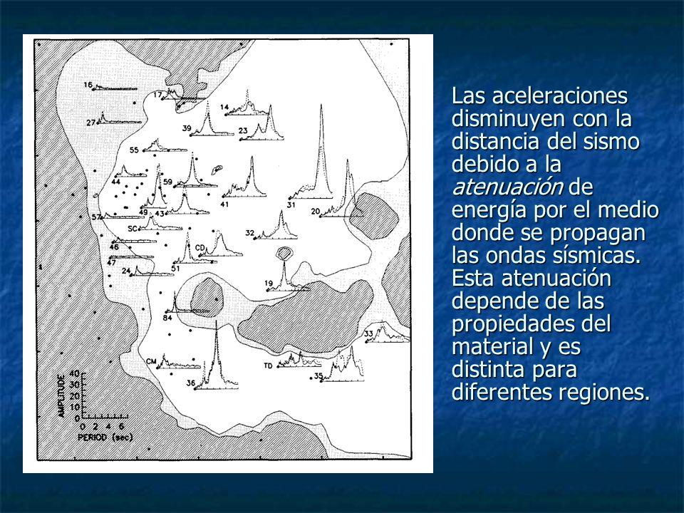 Las aceleraciones disminuyen con la distancia del sismo debido a la atenuación de energía por el medio donde se propagan las ondas sísmicas. Esta aten