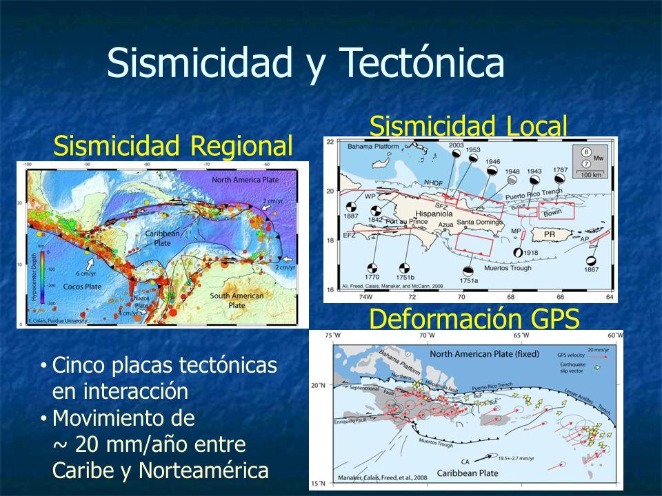 Sismicidad y Tectónica Cinco placas tectónicas en interacción Movimiento de ~ 20 mm/año entre Caribe y Norteamérica Sismicidad Regional Sismicidad Local Deformación GPS