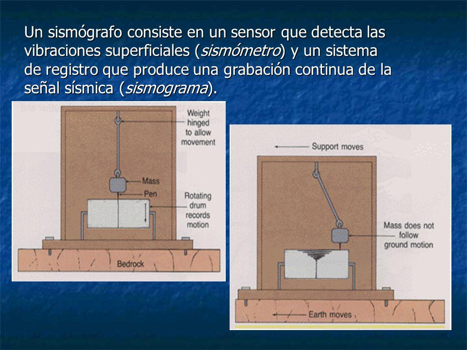 Un sismógrafo consiste en un sensor que detecta las vibraciones superficiales (sismómetro) y un sistema de registro que produce una grabación continua
