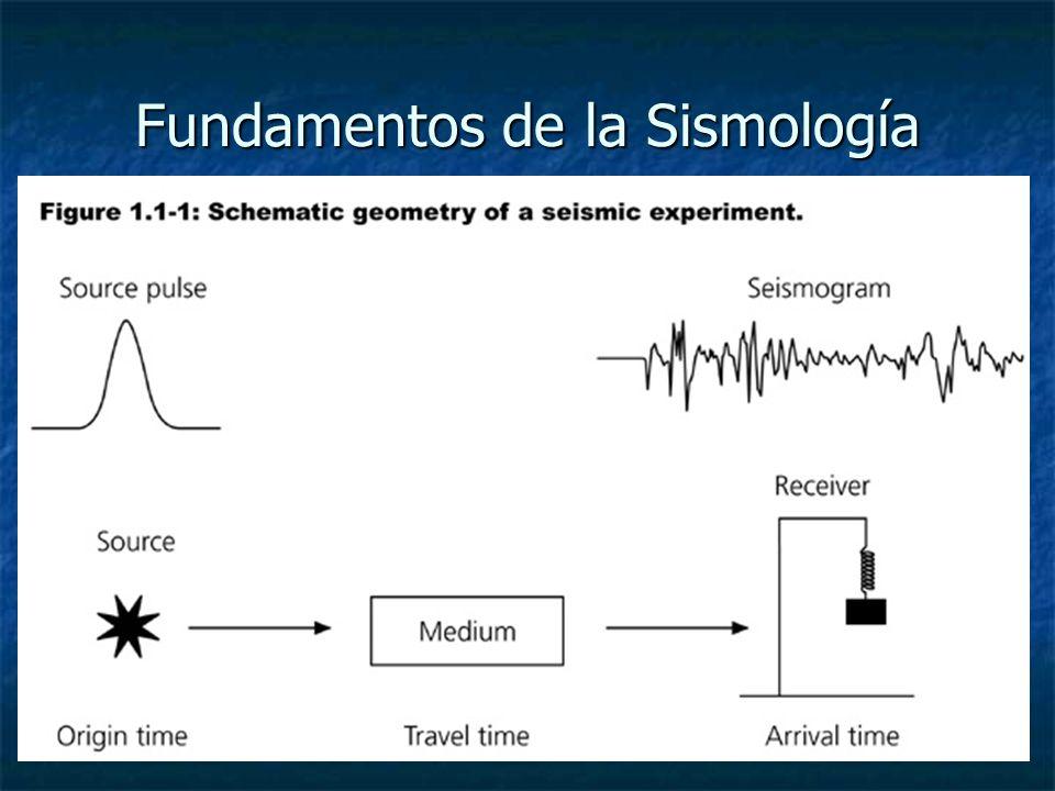Fundamentos de la Sismología