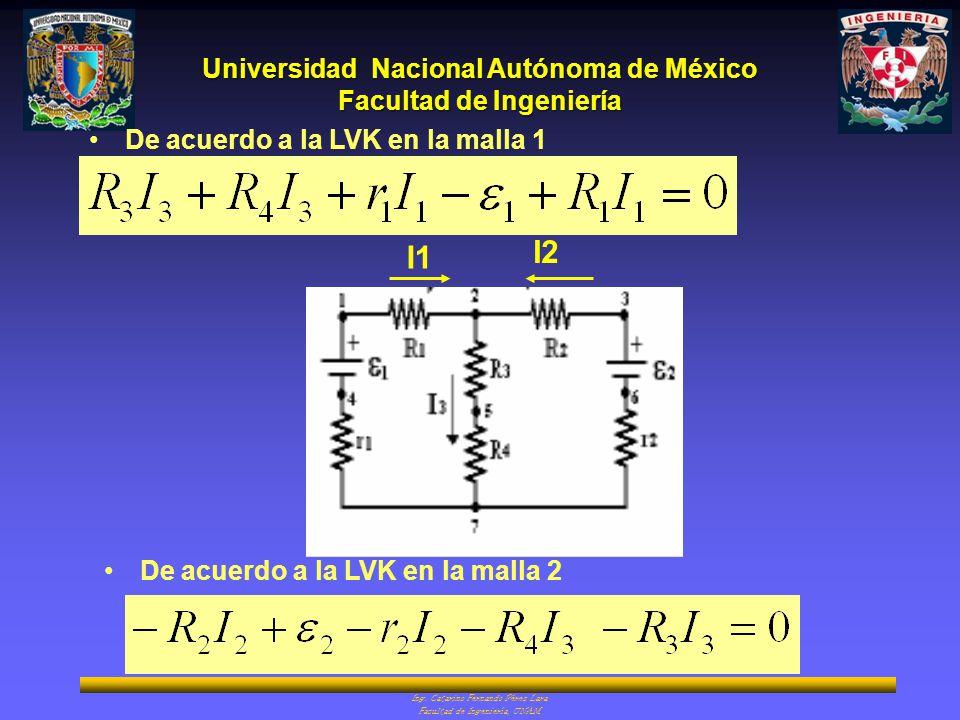 Universidad Nacional Autónoma de México Facultad de Ingeniería Ing. Catarino Fernando Pérez Lara Facultad de Ingeniería, UNAM De acuerdo a la LVK en l