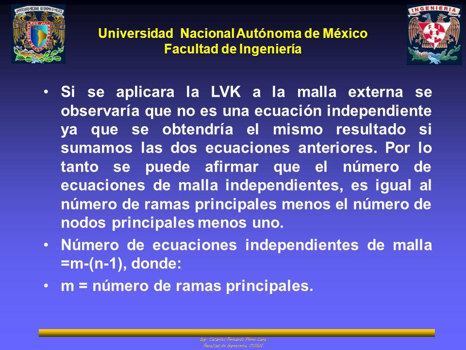 Universidad Nacional Autónoma de México Facultad de Ingeniería Ing. Catarino Fernando Pérez Lara Facultad de Ingeniería, UNAM Si se aplicara la LVK a