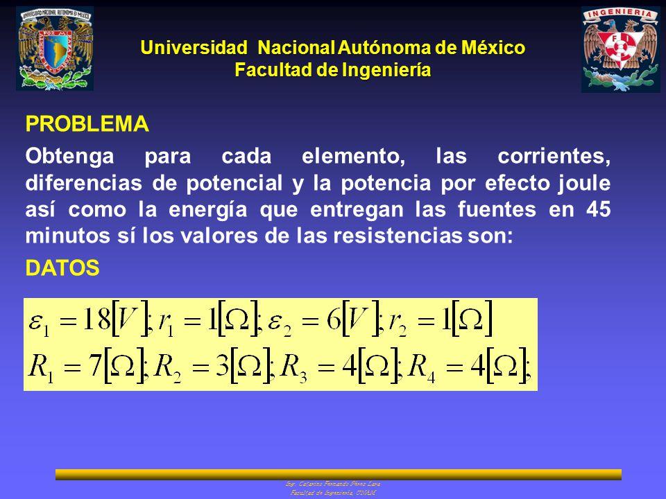 Universidad Nacional Autónoma de México Facultad de Ingeniería Ing. Catarino Fernando Pérez Lara Facultad de Ingeniería, UNAM PROBLEMA Obtenga para ca