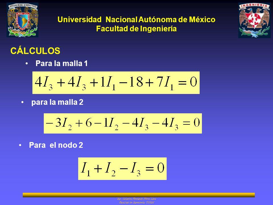 Universidad Nacional Autónoma de México Facultad de Ingeniería Ing. Catarino Fernando Pérez Lara Facultad de Ingeniería, UNAM CÁLCULOS Para la malla 1