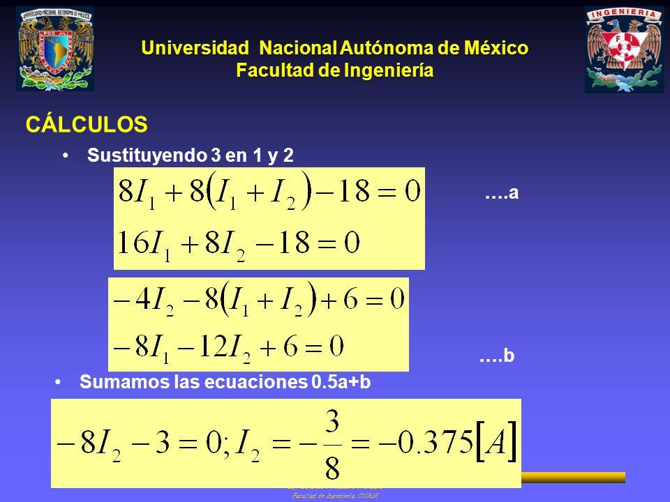 Universidad Nacional Autónoma de México Facultad de Ingeniería Ing. Catarino Fernando Pérez Lara Facultad de Ingeniería, UNAM CÁLCULOS Sustituyendo 3