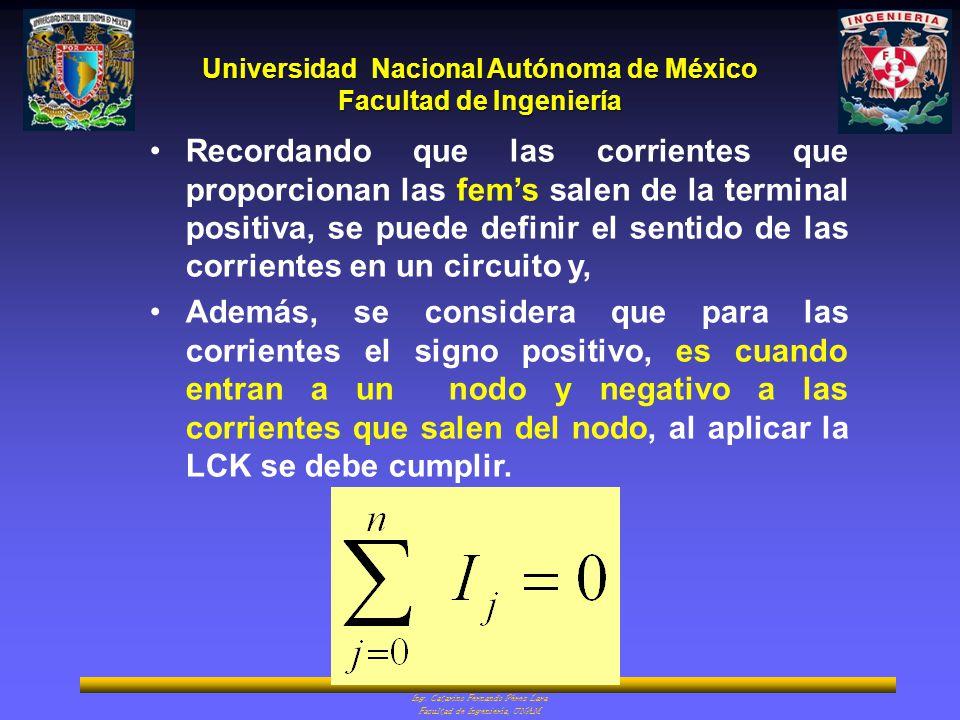 Universidad Nacional Autónoma de México Facultad de Ingeniería Ing. Catarino Fernando Pérez Lara Facultad de Ingeniería, UNAM Recordando que las corri