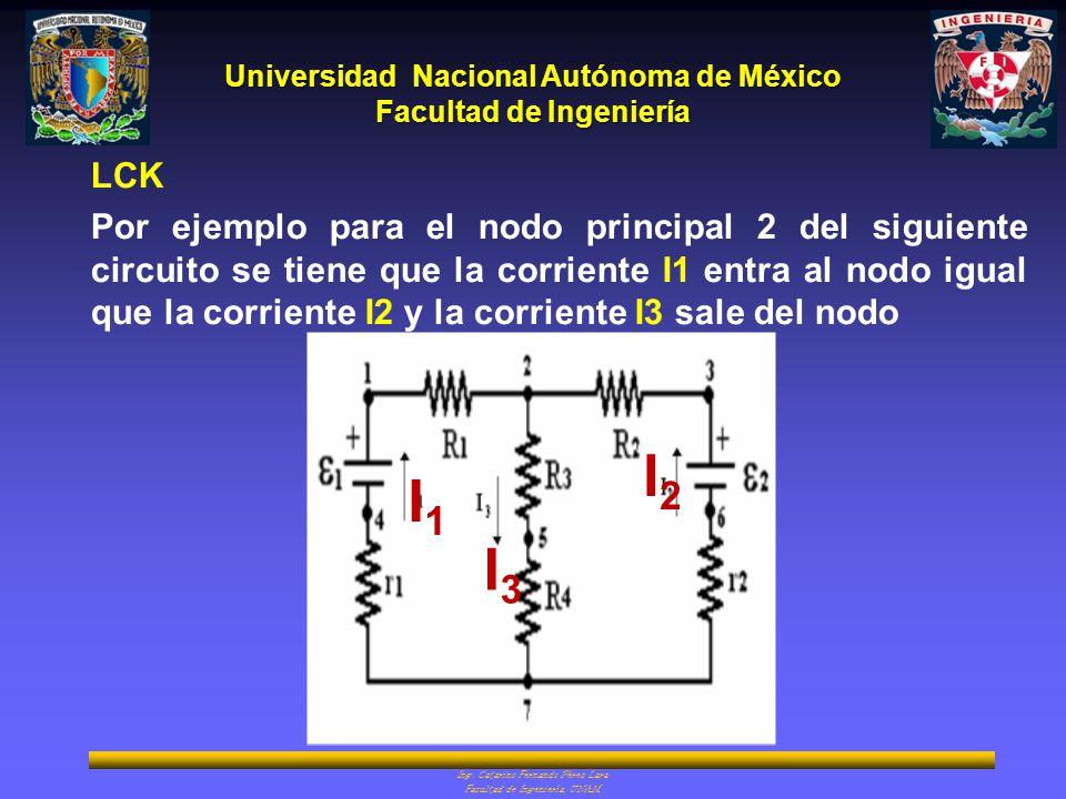 Universidad Nacional Autónoma de México Facultad de Ingeniería Ing. Catarino Fernando Pérez Lara Facultad de Ingeniería, UNAM LCK Por ejemplo para el