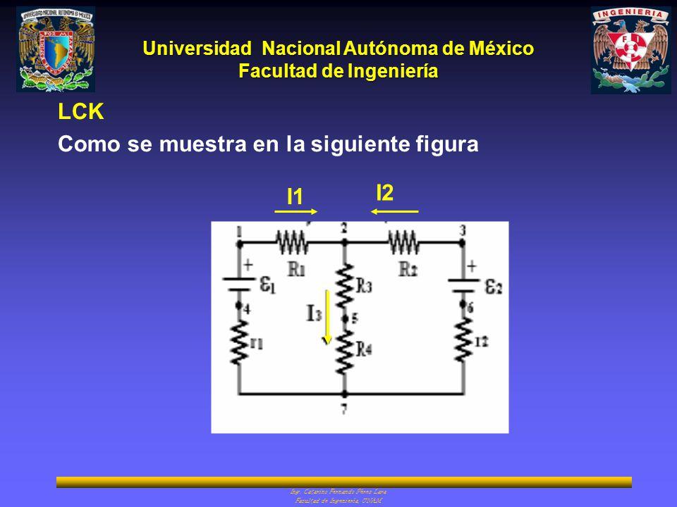 Universidad Nacional Autónoma de México Facultad de Ingeniería Ing. Catarino Fernando Pérez Lara Facultad de Ingeniería, UNAM LCK Como se muestra en l
