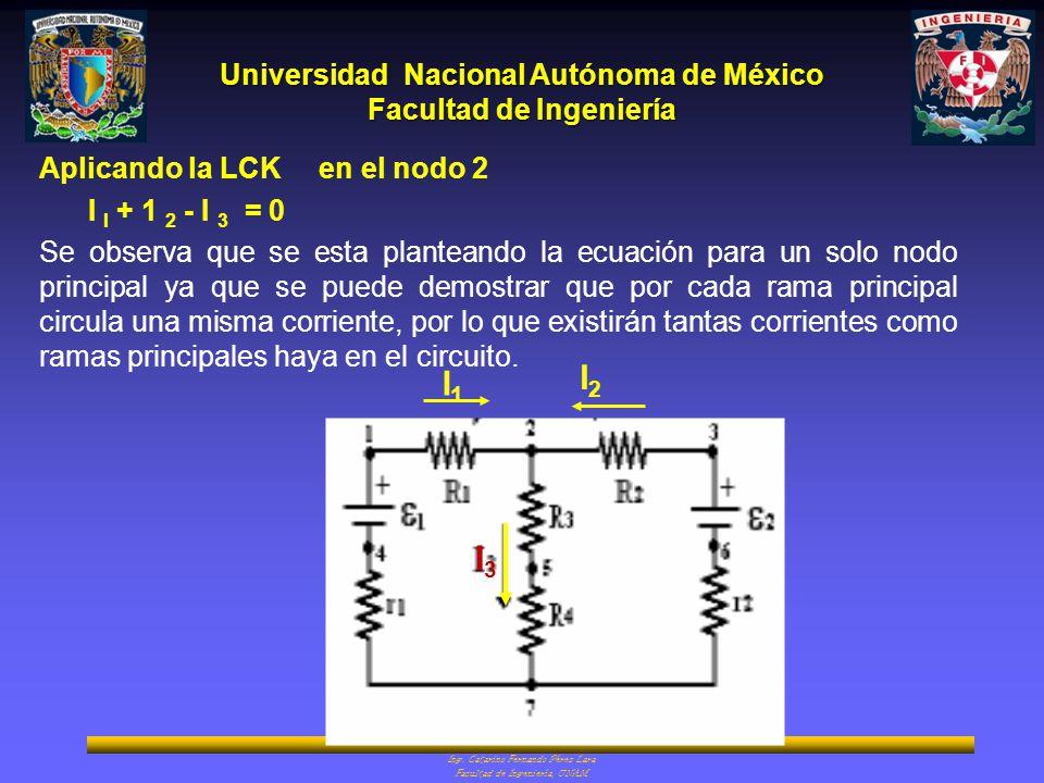 Universidad Nacional Autónoma de México Facultad de Ingeniería Ing. Catarino Fernando Pérez Lara Facultad de Ingeniería, UNAM Aplicando la LCK en el n