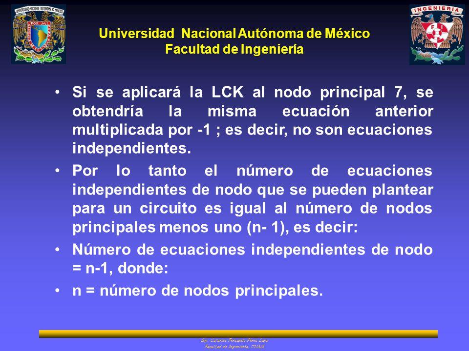 Universidad Nacional Autónoma de México Facultad de Ingeniería Ing. Catarino Fernando Pérez Lara Facultad de Ingeniería, UNAM Si se aplicará la LCK al