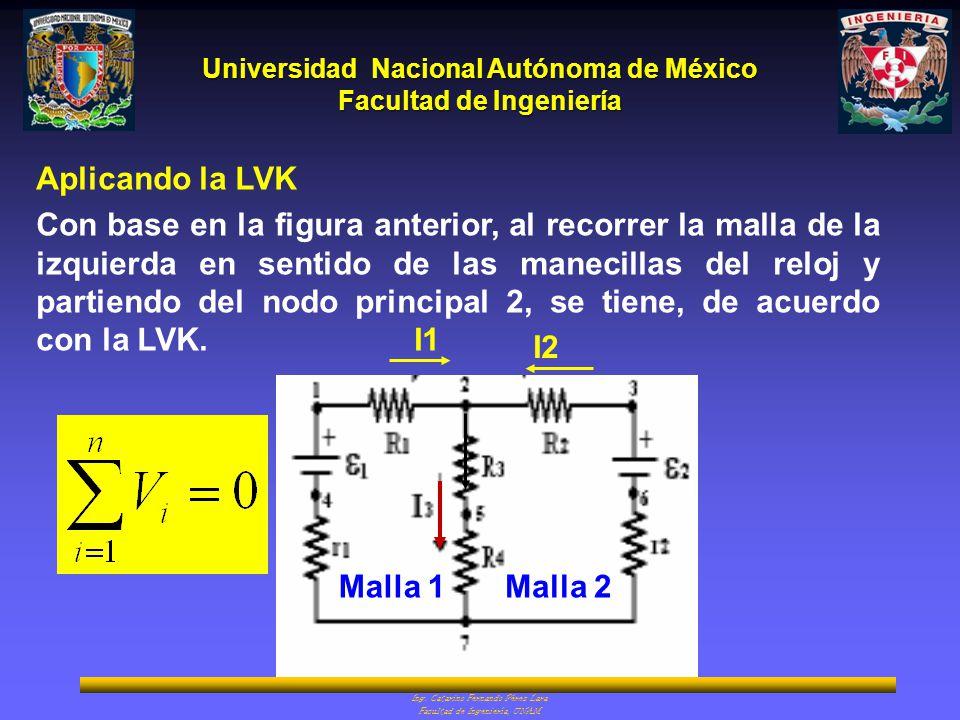 Universidad Nacional Autónoma de México Facultad de Ingeniería Ing. Catarino Fernando Pérez Lara Facultad de Ingeniería, UNAM Aplicando la LVK Con bas
