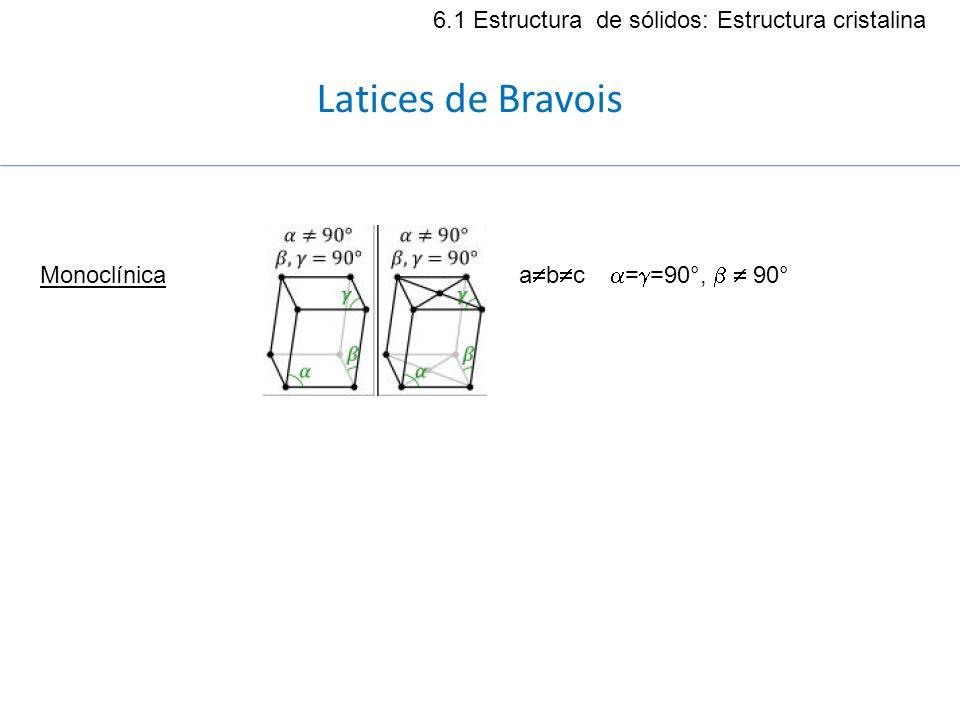 6.1 Estructura de sólidos: Estructura cristalina Latices de Bravois Monoclínica a b c = =90°, 90°