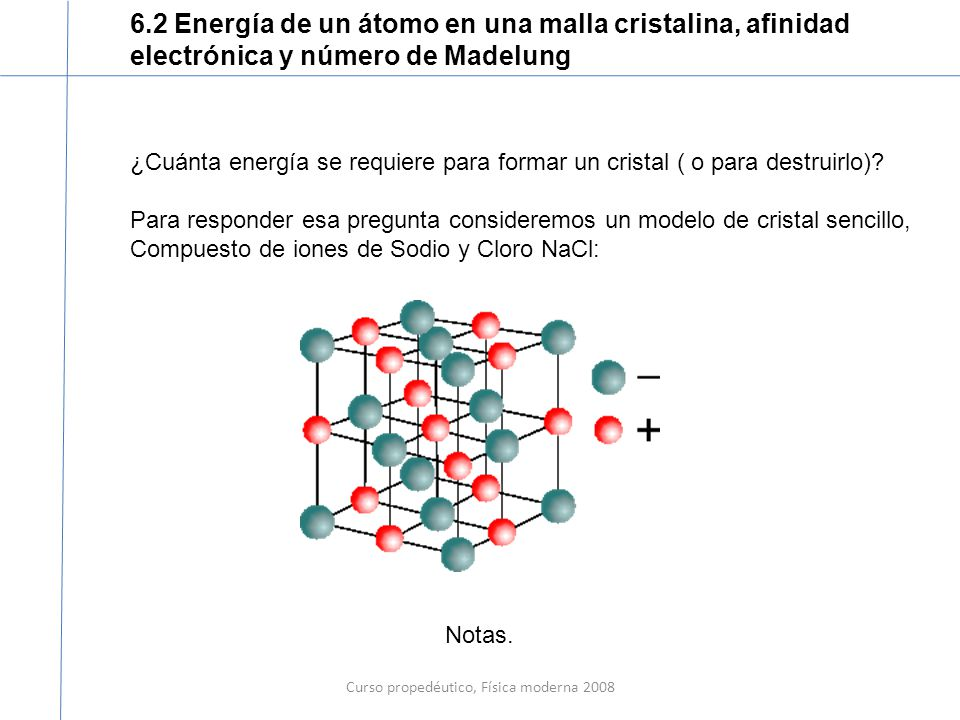 Curso propedéutico, Física moderna 2008 6.2 Energía de un átomo en una malla cristalina, afinidad electrónica y número de Madelung ¿Cuánta energía se
