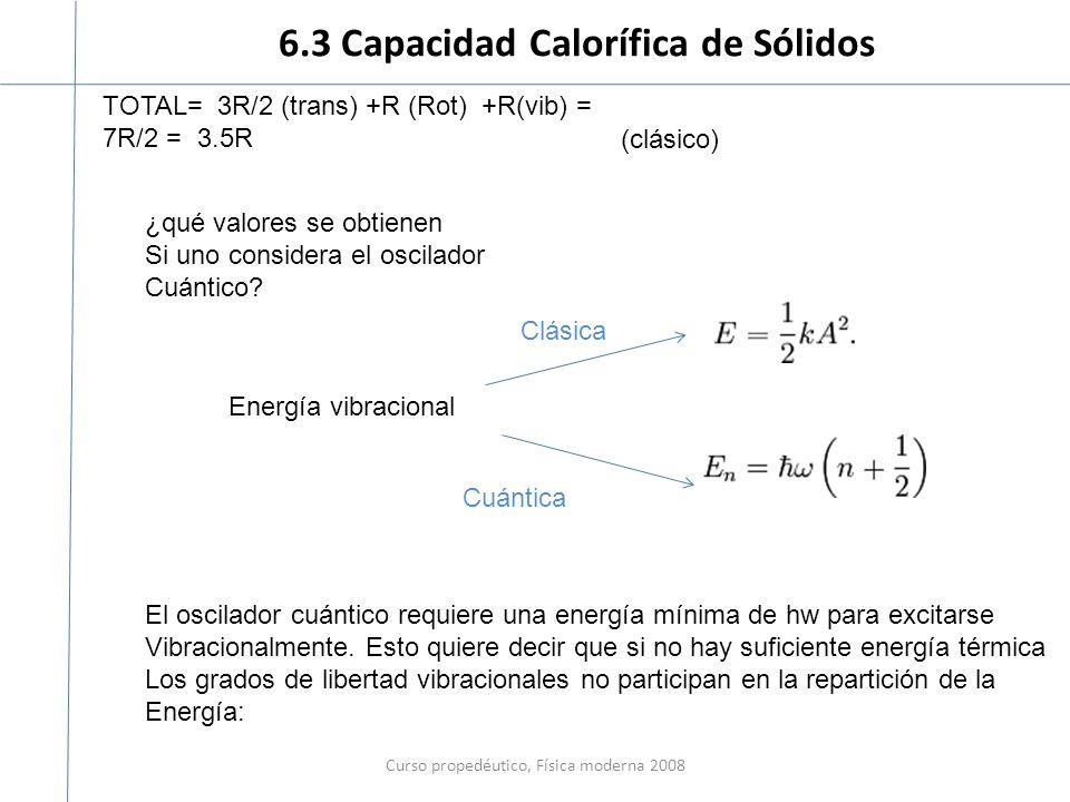 6.3 Capacidad Calorífica de Sólidos Curso propedéutico, Física moderna 2008 TOTAL= 3R/2 (trans) +R (Rot) +R(vib) = 7R/2 = 3.5R Energía vibracional Clá
