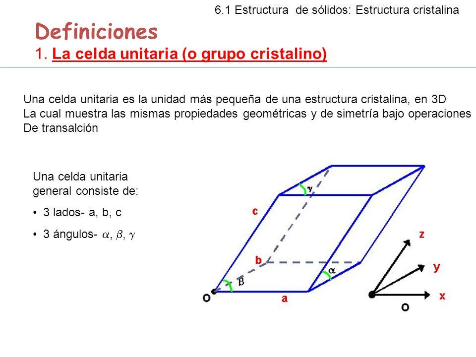 Definiciones 1. La celda unitaria (o grupo cristalino) Una celda unitaria general consiste de: 3 lados- a, b, c 3 ángulos-,, Una celda unitaria es la