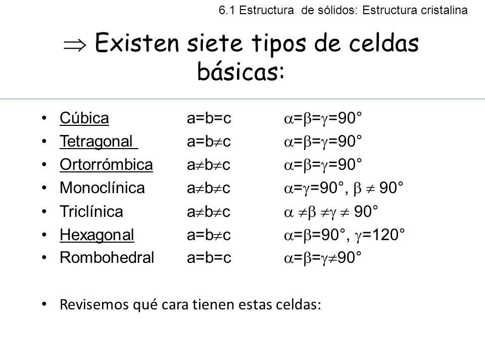 Existen siete tipos de celdas básicas: Cúbicaa=b=c = = =90° Tetragonala=b c = = =90° Ortorrómbicaa b c = = =90° Monoclínicaa b c = =90°, 90° Triclínic