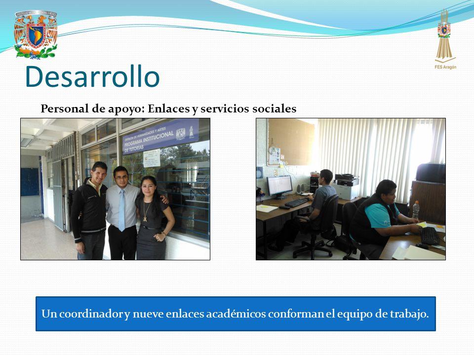 Desarrollo Personal de apoyo: Enlaces y servicios sociales Un coordinador y nueve enlaces académicos conforman el equipo de trabajo.