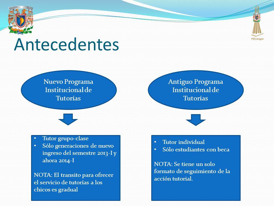 Antecedentes Nuevo Programa Institucional de Tutorías Antiguo Programa Institucional de Tutorías Tutor grupo-clase Sólo generaciones de nuevo ingreso