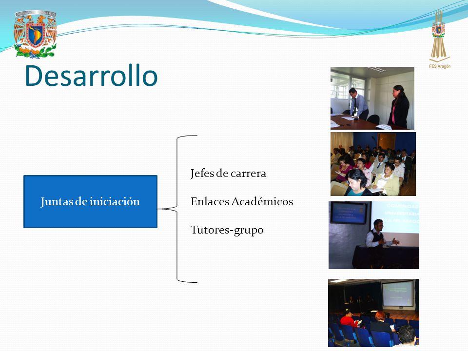 Desarrollo Juntas de iniciación Jefes de carrera Enlaces Académicos Tutores-grupo