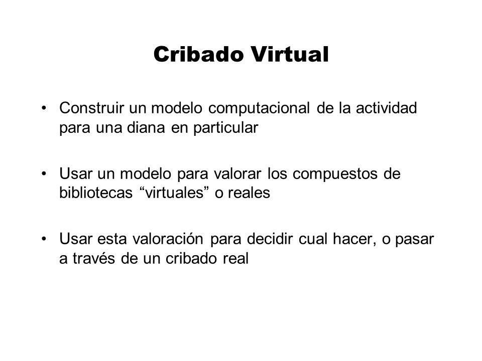 Cribado Virtual Construir un modelo computacional de la actividad para una diana en particular Usar un modelo para valorar los compuestos de bibliotec