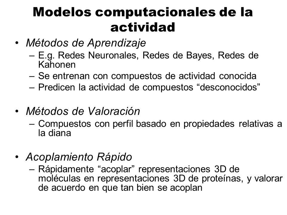 Modelos computacionales de la actividad Métodos de Aprendizaje –E.g. Redes Neuronales, Redes de Bayes, Redes de Kahonen –Se entrenan con compuestos de
