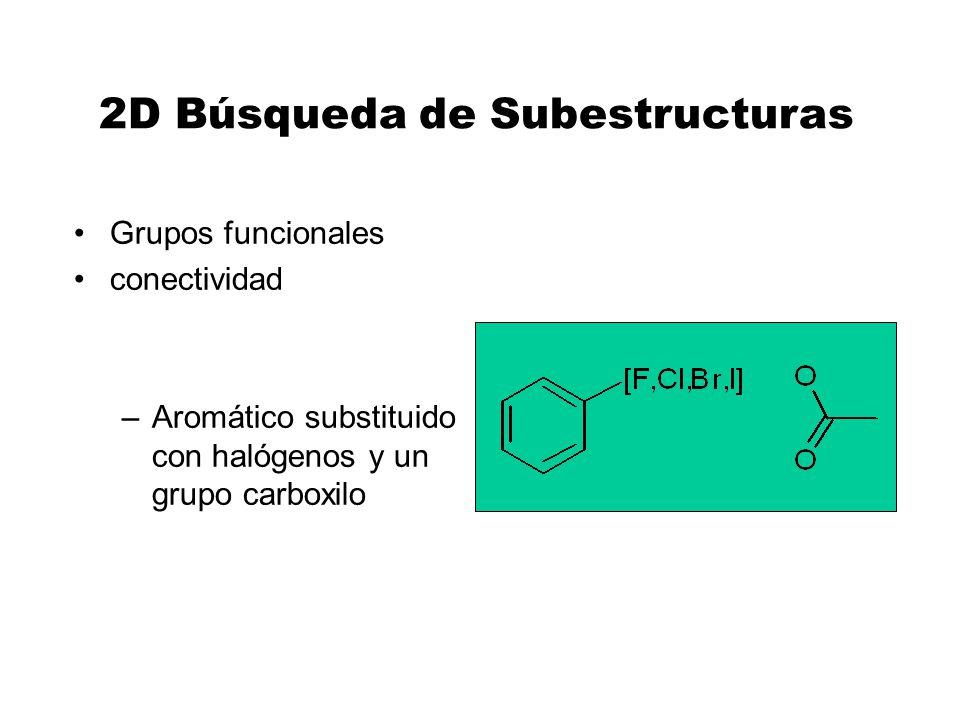2D Búsqueda de Subestructuras Grupos funcionales conectividad –Aromático substituido con halógenos y un grupo carboxilo