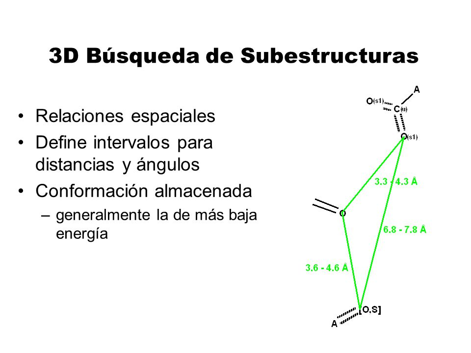 3D Búsqueda de Subestructuras Relaciones espaciales Define intervalos para distancias y ángulos Conformación almacenada –generalmente la de más baja e