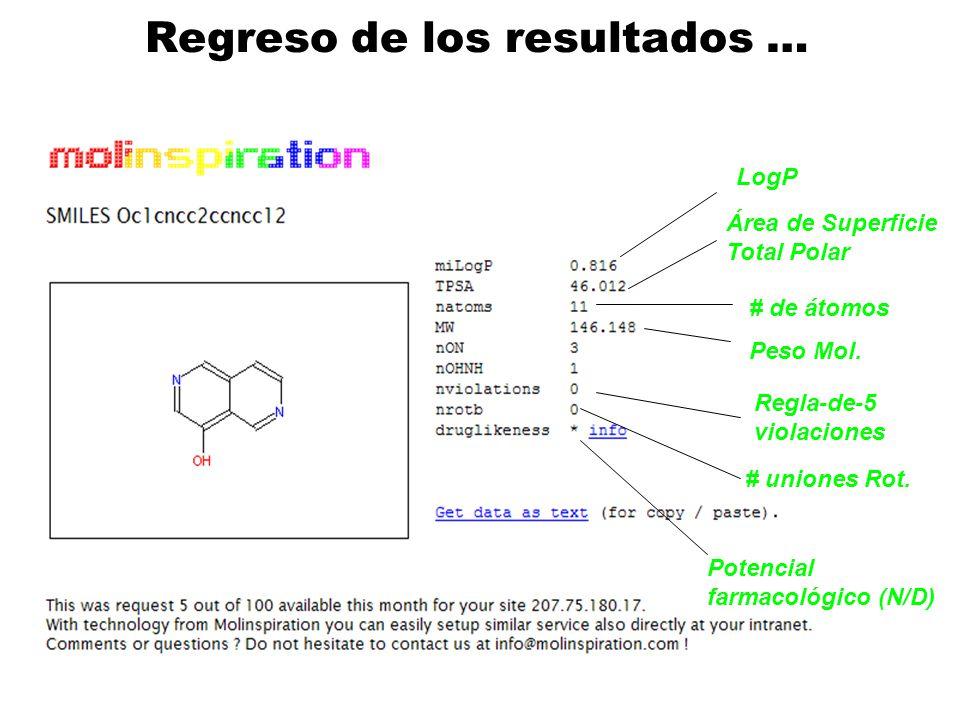 Regreso de los resultados … LogP Área de Superficie Total Polar # de átomos Peso Mol. Regla-de-5 violaciones # uniones Rot. Potencial farmacológico (N
