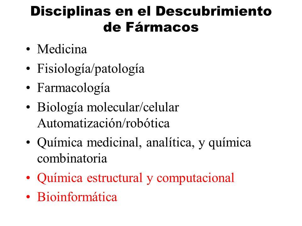 Disciplinas en el Descubrimiento de Fármacos Medicina Fisiología/patología Farmacología Biología molecular/celular Automatización/robótica Química med