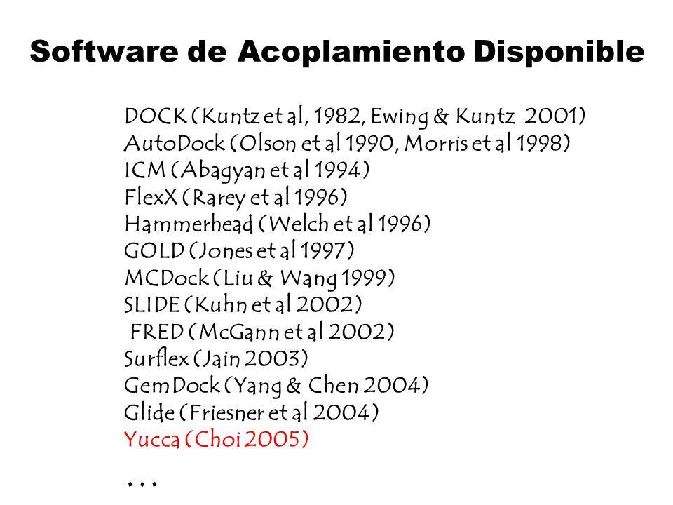 Software de Acoplamiento Disponible DOCK (Kuntz et al, 1982, Ewing & Kuntz 2001) AutoDock (Olson et al 1990, Morris et al 1998) ICM (Abagyan et al 199