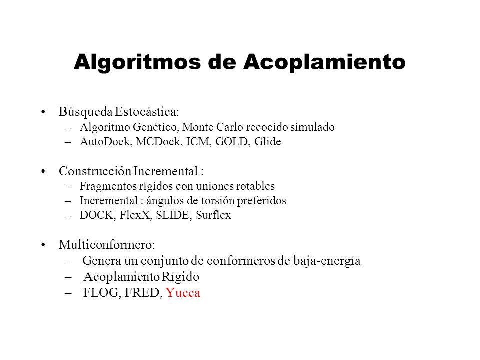 Algoritmos de Acoplamiento Búsqueda Estocástica: –Algoritmo Genético, Monte Carlo recocido simulado –AutoDock, MCDock, ICM, GOLD, Glide Construcción I