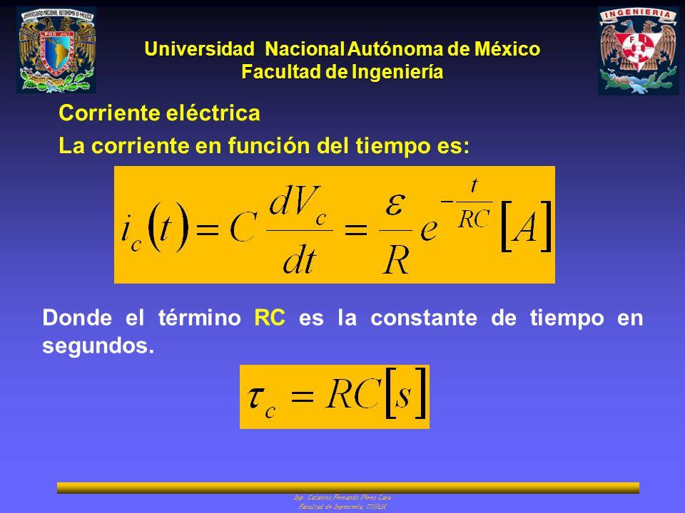 Universidad Nacional Autónoma de México Facultad de Ingeniería Ing. Catarino Fernando Pérez Lara Facultad de Ingeniería, UNAM Corriente eléctrica La c