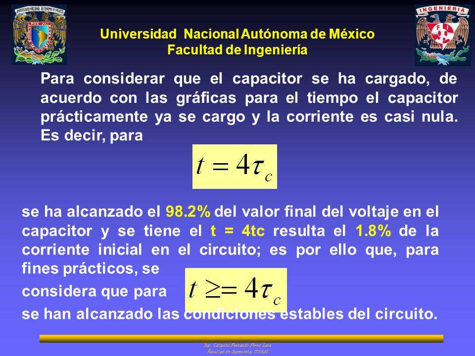 Universidad Nacional Autónoma de México Facultad de Ingeniería Ing. Catarino Fernando Pérez Lara Facultad de Ingeniería, UNAM Para considerar que el c
