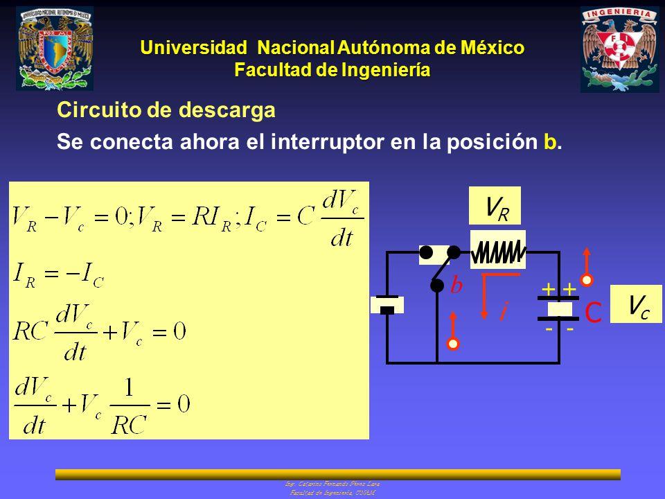 Universidad Nacional Autónoma de México Facultad de Ingeniería Ing. Catarino Fernando Pérez Lara Facultad de Ingeniería, UNAM Circuito de descarga Se