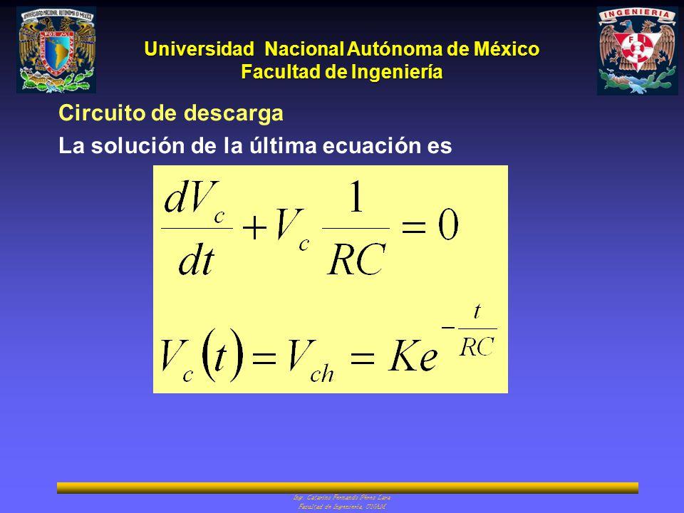 Universidad Nacional Autónoma de México Facultad de Ingeniería Ing. Catarino Fernando Pérez Lara Facultad de Ingeniería, UNAM Circuito de descarga La