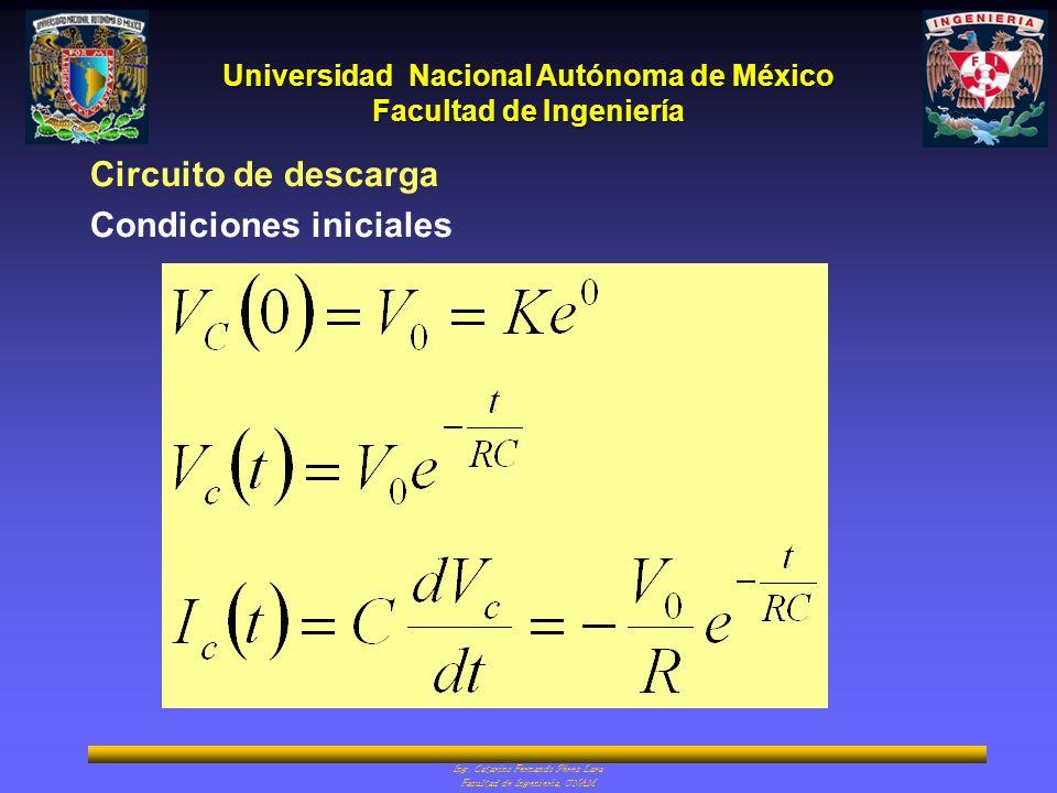Universidad Nacional Autónoma de México Facultad de Ingeniería Ing. Catarino Fernando Pérez Lara Facultad de Ingeniería, UNAM Circuito de descarga Con