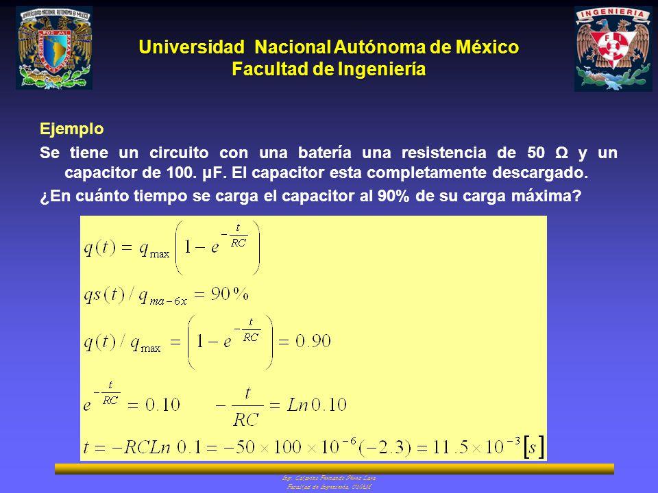 Universidad Nacional Autónoma de México Facultad de Ingeniería Ing. Catarino Fernando Pérez Lara Facultad de Ingeniería, UNAM Ejemplo Se tiene un circ