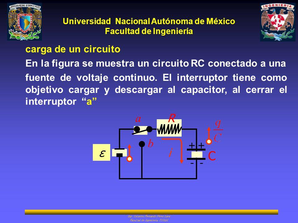 Universidad Nacional Autónoma de México Facultad de Ingeniería Ing. Catarino Fernando Pérez Lara Facultad de Ingeniería, UNAM carga de un circuito En