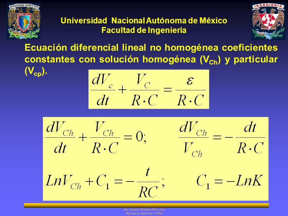 Universidad Nacional Autónoma de México Facultad de Ingeniería Ing. Catarino Fernando Pérez Lara Facultad de Ingeniería, UNAM Ecuación diferencial lin