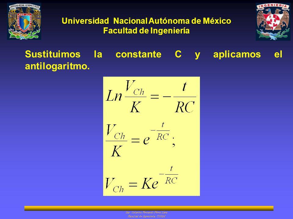 Universidad Nacional Autónoma de México Facultad de Ingeniería Ing. Catarino Fernando Pérez Lara Facultad de Ingeniería, UNAM Sustituimos la constante