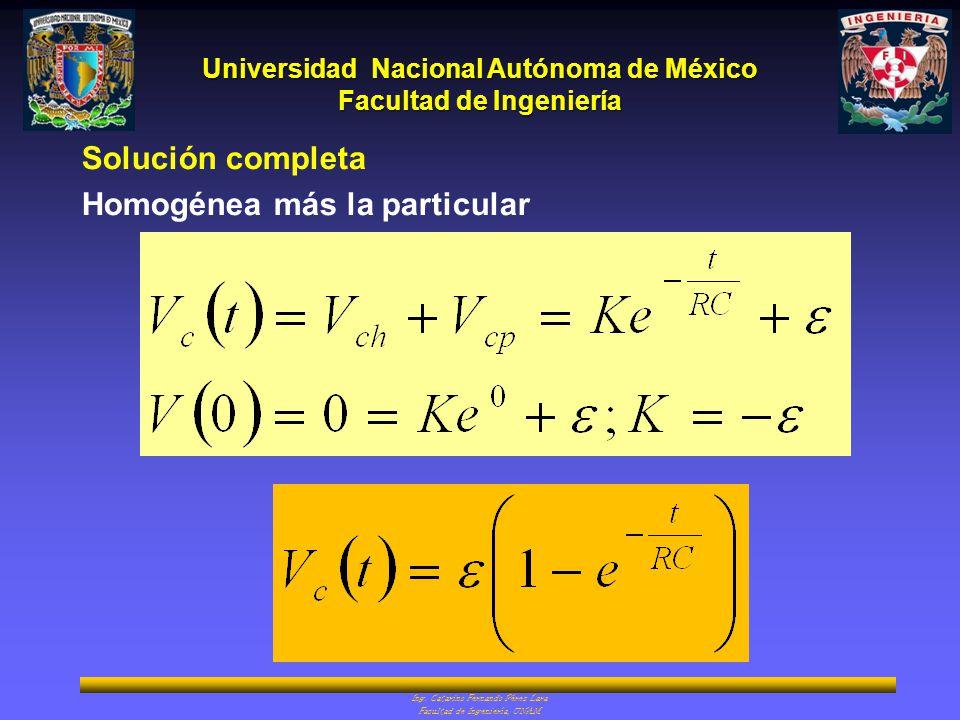 Universidad Nacional Autónoma de México Facultad de Ingeniería Ing. Catarino Fernando Pérez Lara Facultad de Ingeniería, UNAM Solución completa Homogé