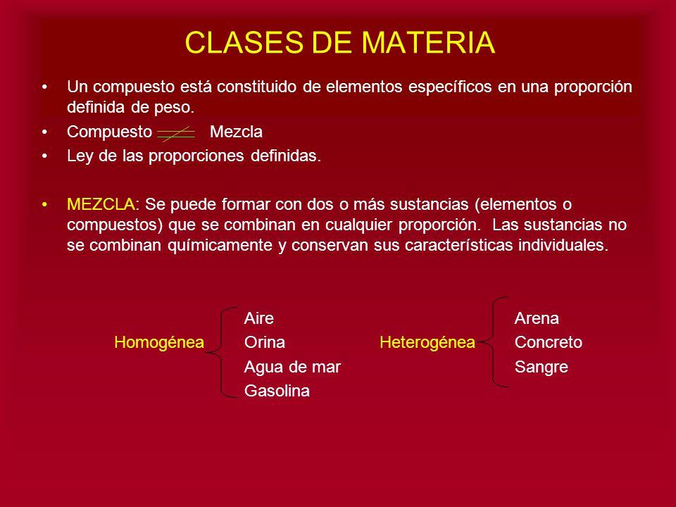 CLASES DE MATERIA Un compuesto está constituido de elementos específicos en una proporción definida de peso. Compuesto Mezcla Ley de las proporciones