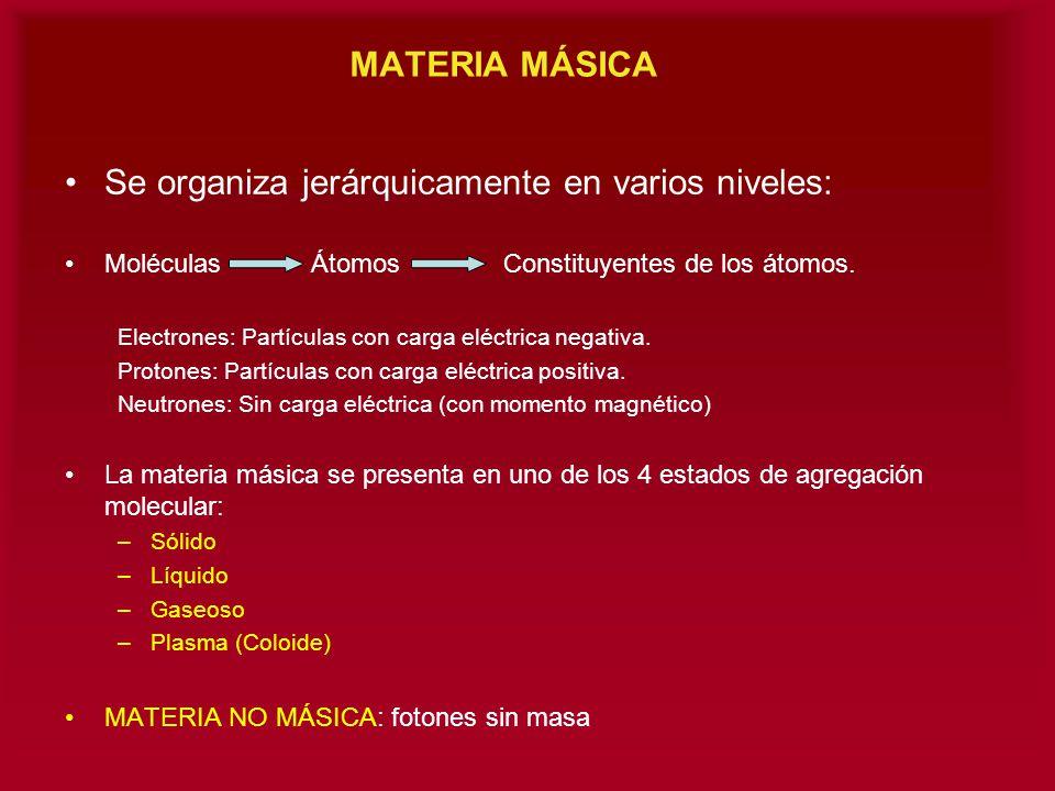 MATERIA MÁSICA Se organiza jerárquicamente en varios niveles: Moléculas Átomos Constituyentes de los átomos. Electrones: Partículas con carga eléctric