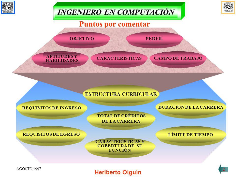 Puntos por comentar OBJETIVOPERFIL CARACTERÍSTICASCAMPO DE TRABAJO APTITUDES Y HABILIDADES ESTRUCTURA CURRICULAR LÍMITE DE TIEMPO DURACIÓN DE LA CARRERA TOTAL DE CRÉDITOS DE LA CARRERA REQUISITOS DE EGRESO AGOSTO 1997 INGENIERO EN COMPUTACIÓN 2 REQUISITOS DE INGRESO CARACTERÍSTICAS Y COBERTURA DE SU FUNCIÓN Heriberto Olguín