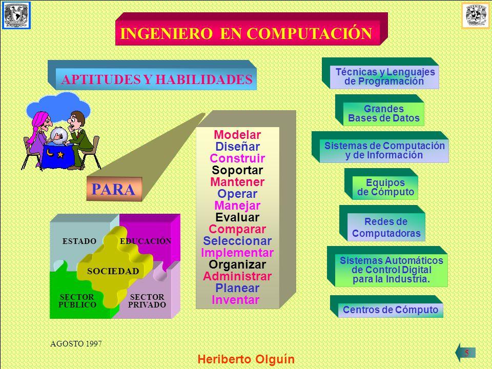 Modelar Diseñar Construir Soportar Mantener Operar Manejar Evaluar Comparar Seleccionar Implementar Organizar Administrar Planear Inventar PARA SOCIEDAD ESTADOEDUCACIÓN SECTOR PRIVADO SECTOR PÚBLICO INGENIERO EN COMPUTACIÓN APTITUDES Y HABILIDADES Técnicas y Lenguajes de Programación Grandes Bases de Datos Sistemas de Computación y de Información Equipos de Cómputo Redes de Computadoras Sistemas Automáticos de Control Digital para la Industria.